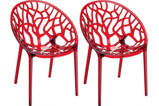 Lot de 2 Chaises design Rouges Transparentes CINNAMON